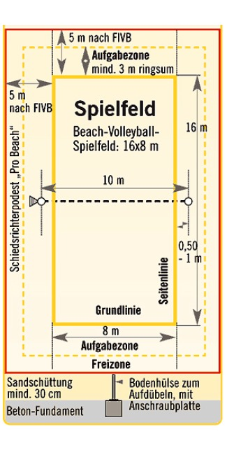 Beachvolleyball Antennengarnitur